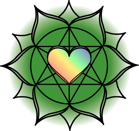 Heart Chakra Symbol Calm My Pet